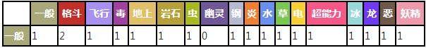 20150826112717791.png