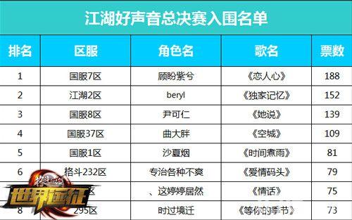 格斗江湖入围名单