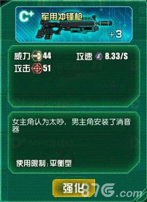 机动战姬军用冲锋枪