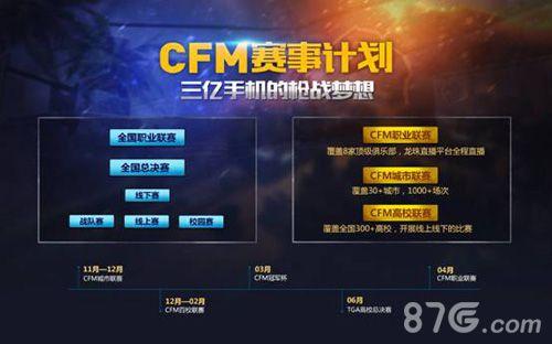 CF手游CFM赛事计划