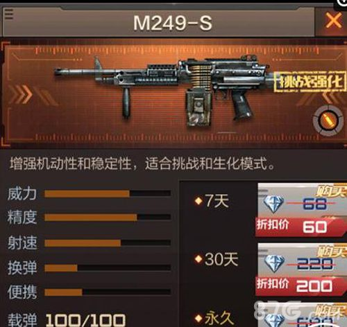 CF手游M249-S怎么样