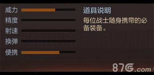 CF手游小刀属性