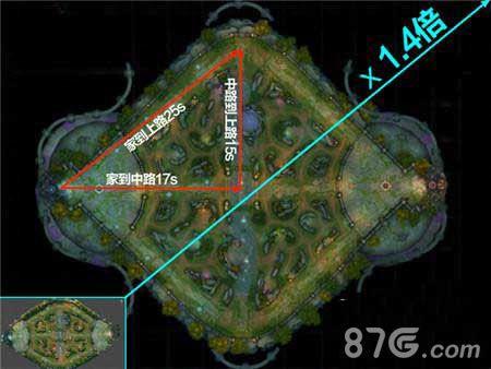 全民超神新地图怎么玩 全民超神新地图技巧攻略