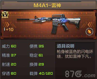 CF手游M4A1雷神使用技巧分享 M4A1雷神如何使用