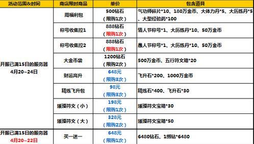 太极熊猫2四月中旬活动2