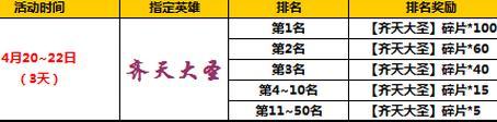太极熊猫2四月中旬活动3