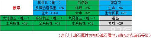 剑侠情缘手游峨眉魂石选择3