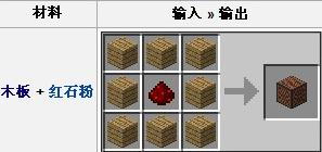 我的世界音符盒怎么做2