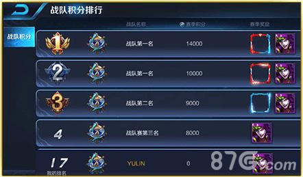 王者荣耀战队排行榜2