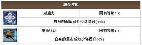 FGO自爆弓职介技能