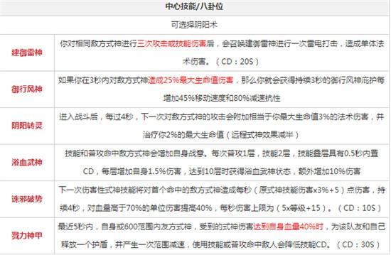 决战平安京阴阳术图片3