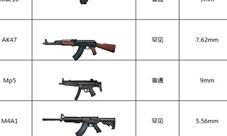 光荣使命新手用什么枪好 新手武器推荐