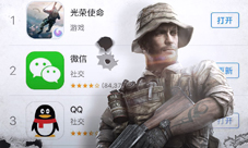 光荣使命屡创新高 仅数小时登顶游戏排行榜