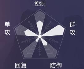一梦江湖手游武当能力图
