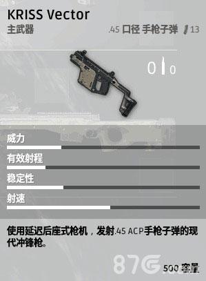 绝地求生刺激战场后坐力的最小的枪