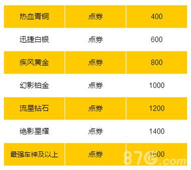 QQ飞车手游S2新赛季奖励发放规则