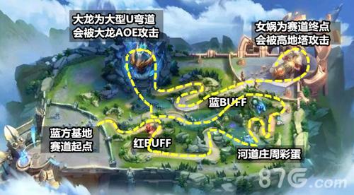 QQ飞车手游王者峡谷1