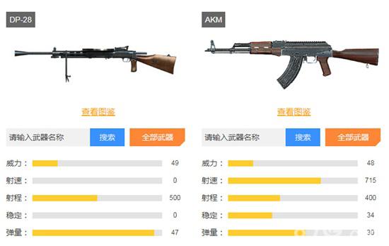 绝地求生刺激战场AKM和DP28哪个好
