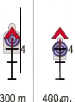 绝地求生刺激战场3倍镜怎么用1