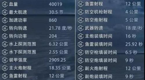 巅峰战舰3