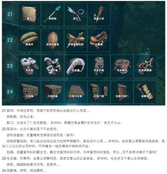 方舟生存进化印痕技能5