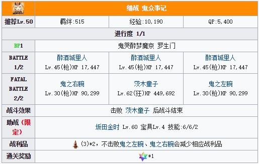 FGO罗生门复刻第四日追击战配置