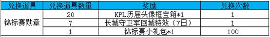 王者荣耀集锦标赛勋章兑换KPL历届头像框