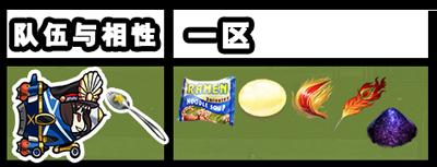 FGO逃亡赛第一轮织田信长组掉落
