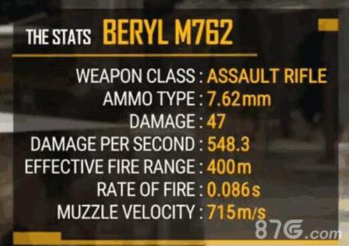 绝地求生刺激战场崛起的M7627
