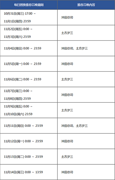 FGO总司土方日替表