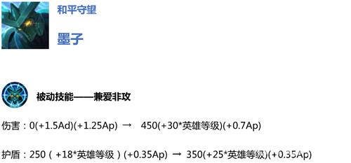王者荣耀体验服11月8日更新公告4