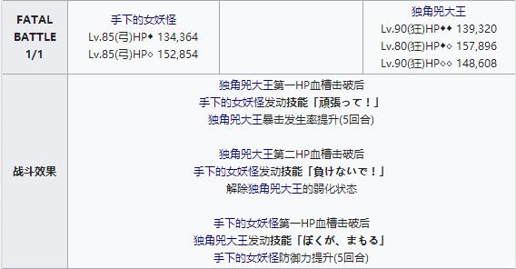 FGO1.5.4二姐技能