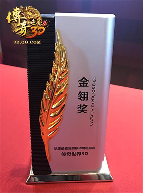 金翎奖今日颁奖典礼