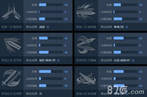 武侠乂手游单剑技能搭配