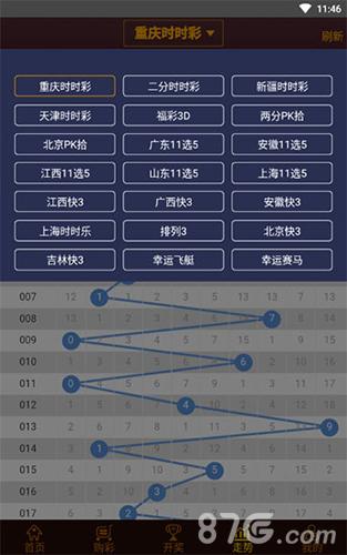 全球彩票app3