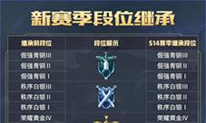 王者荣耀S15段位继承表 新赛季段位重置预览