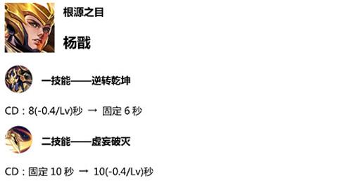 王者荣耀体验服3月27日英雄调整3