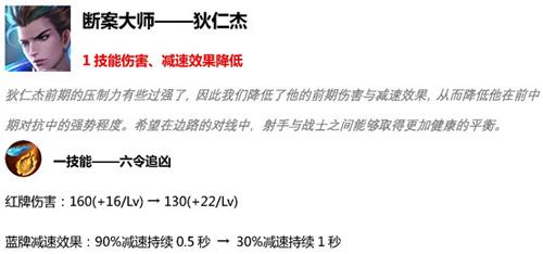 王者荣耀4月16日版本更新5