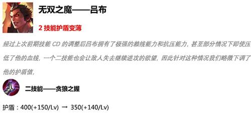 王者荣耀先行服4月11日版本更新7