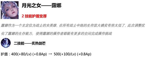王者荣耀先行服4月11日版本更新9