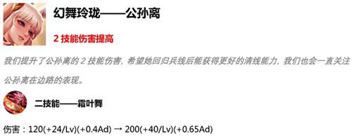 王者荣耀先行服4月11日版本更新17