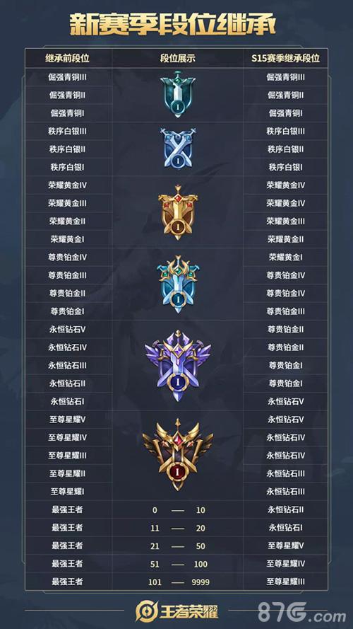 王者荣耀先行服4月11日版本更新24