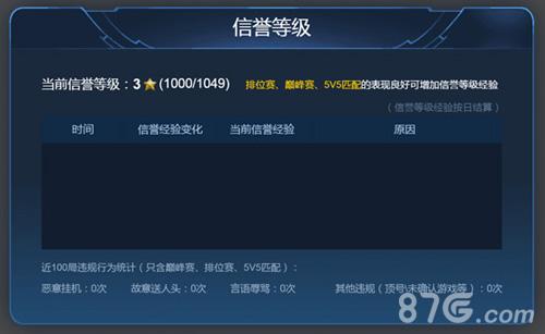 王者荣耀先行服4月11日版本更新37