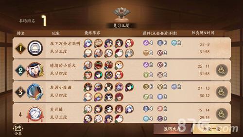 平安京麻将棋六巫大妖阵容攻略