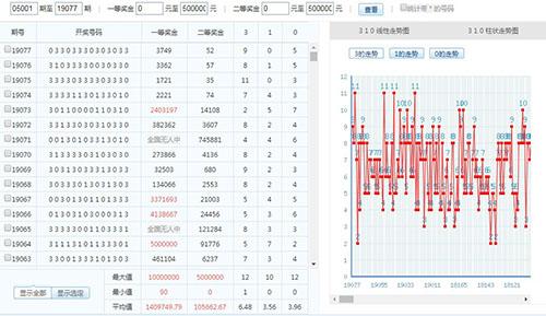 旺彩预测软件2