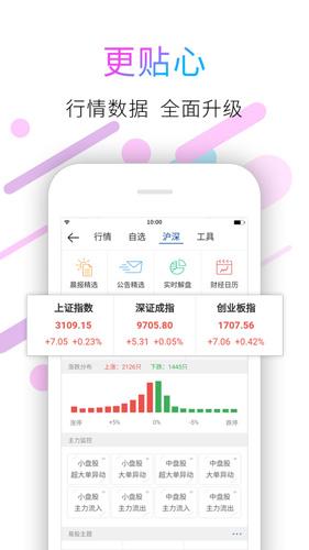 21財經app截圖5