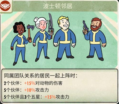 辐射:避难所Online2