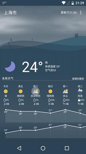 Holi天气app截图1