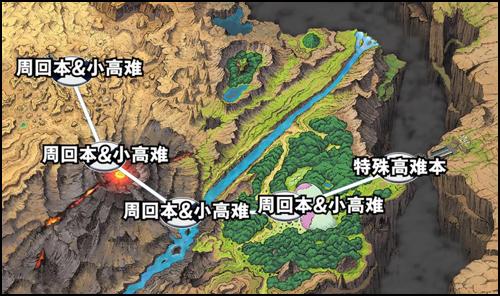 FGO夏日锦标赛复刻流程2