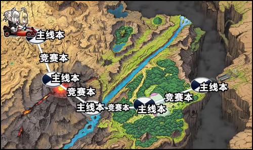 FGO夏日锦标赛复刻流程